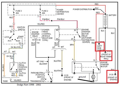 Ground Wiring Diagram 2006 Dodge Ram 2500 Diesel by Dodge Ram 1500 Questions Where Are The Ground Wires