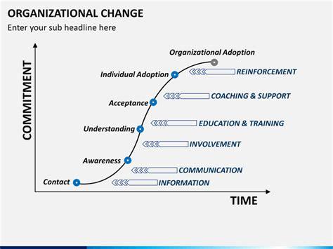 organizational change powerpoint template sketchbubble