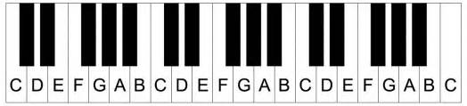 piano keyboard with note names www pixshark images