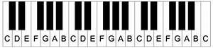 printable piano keyboard template piano keys layout With keyboard piano key letters
