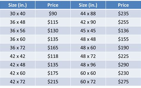 bureau price standard poster sizes inches pictures to pin on
