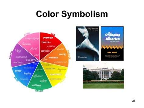 symbolism of colors symbolism iv symbolic shapes flags names and colors