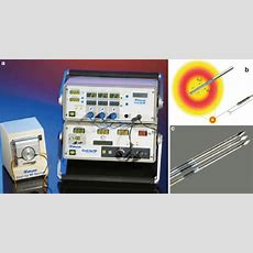 2 ( A ) Covidien Cooltip Rf Ablation System; Number 1 Indicates The  Download Scientific