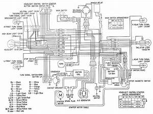 Honda Cb125  Haynes  Electrical Wiring Diagram  U2013 Circuit