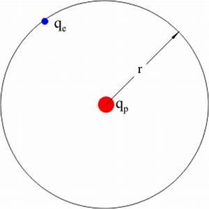 Umlaufdauer Berechnen : aufgaben leifi physik ~ Themetempest.com Abrechnung