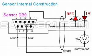 Spo2 Sensor Probe For Pulse Oximetry