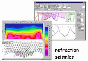 Gpr And Seismic Data Processing Software