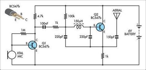 Simple Transmitter Eeweb Community