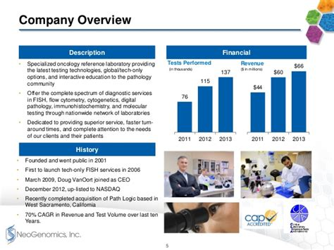 Neo company overview presentation 2014 08 14