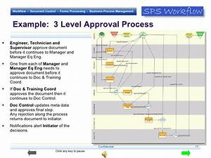 sps workflow intro With document workflow process