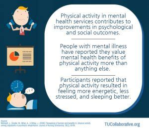 physical activity mental health temple university