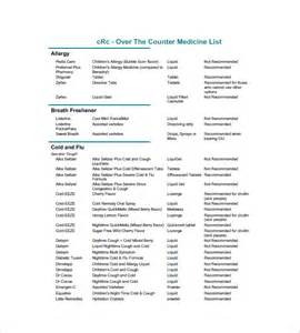 Allergy List Template
