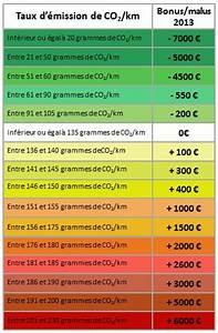Bonus Malus Tableau : bonus malus 2013 le guide ~ Maxctalentgroup.com Avis de Voitures