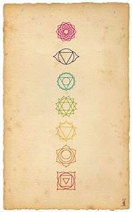 Chakra Symbols. From bottom to top; Root Chakra. Sacral ...