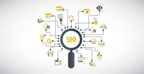Seo Explanation by Seo Explained