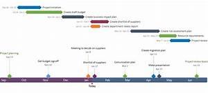 Office Timeline  Gantt Chart History  Resources  U0026 Visual Tools