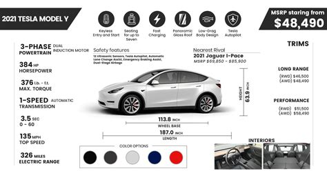 Research the 2020 tesla model y at cars.com and find specs, pricing, mpg, safety data, photos, videos, reviews and local inventory. 2021 Tesla Model Y electric Price, Review and Buying Guide ...