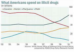Cocaine use is going to pot - MarketWatch