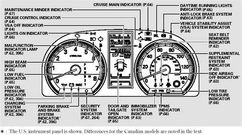 motor auto repair manual 2002 honda pilot instrument cluster instruments and controls honda cr v owners manual honda cr v hondia org