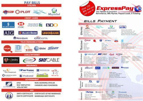 Services - Expresspay