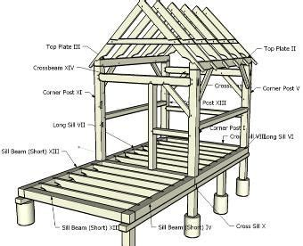 timber frame detail shed frame barn building systems