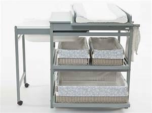 Table A Langer Pour Salle De Bain : table a langer pour salle de bain ~ Teatrodelosmanantiales.com Idées de Décoration
