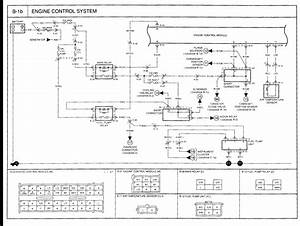 Diagram Engine Wiring Harness Diagram 03 Kia Rio Full Wiring Diagram