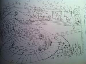 Dessiner Son Jardin : dessiner son jardin la main ~ Melissatoandfro.com Idées de Décoration