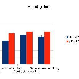 ragionamento numerico test pdf chi legge ragiona meglio abitudini di lettura e