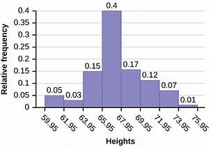 Histograms, Frequency Polygons, and Time Series Graphs ...