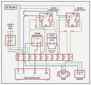 S Plan Heating Wiring Diagram