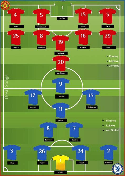 Man Utd vs Chelsea - Team Selection (Do agree ?) : reddevils