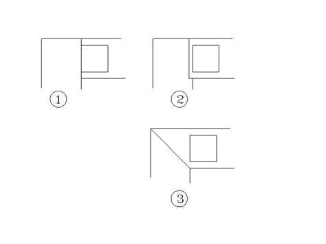 jonction plan de travail cuisine découpe jonction plan de travail lamellé en l 90 ou 45