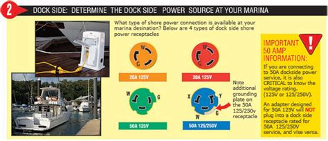 Diy Shore Power For Boats West Marine
