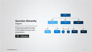 Question Hierarchy Ppt Diagram