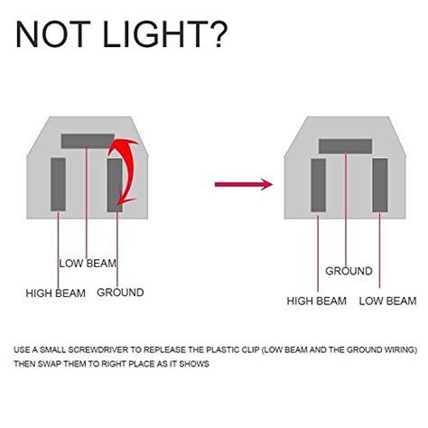 Turbosii Dot Approved Led Headlight Assemblies