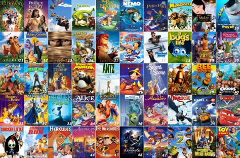 dreamworks or disney images quiz by happy101