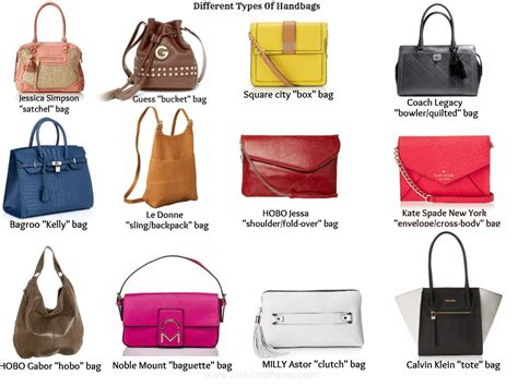 Types Of, Purses And Handbags