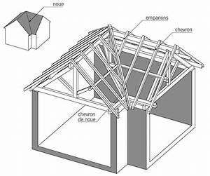 Garage De La Noue : toit mono pente sur b timent en l ~ Gottalentnigeria.com Avis de Voitures
