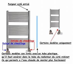 Mon Radiateur Ne Chauffe Pas : radiateur seche serviettes monotube qui ne chauffe pas page 1 les radiateurs plombiers r unis ~ Mglfilm.com Idées de Décoration