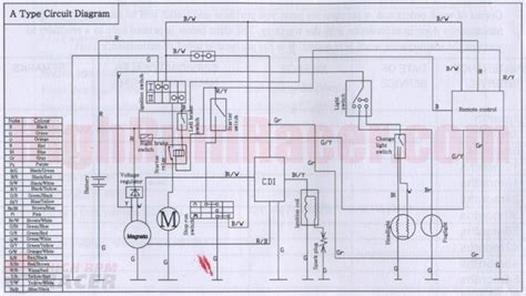 similiar chinese 110 atv wiring diagram keywords chinese 110 atv wiring diagram on bmx atv 110cc wiring diagram