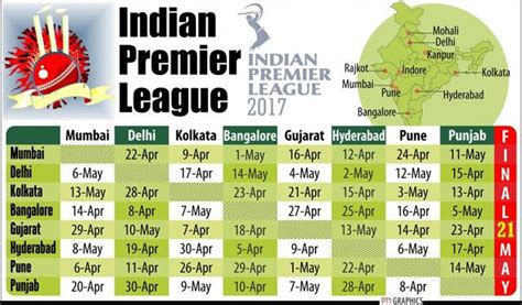 indian premier league  full schedule   matches