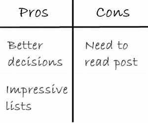 10 Tips for Better Pro-Con Lists