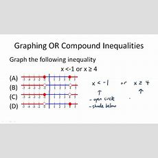 Graphs Of Inequalities In One Variable  Ck12 Foundation