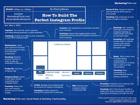 tips   instagram  business social media