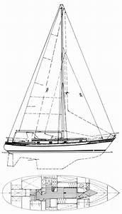Sailboatdata Com