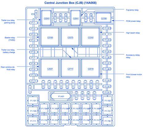 1999 Lincoln Navigator Fuse Diagram by Lincoln Navigator 2004 Fuse Box Block Circuit Breaker
