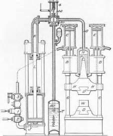 similiar atlas copco hydraulic pump parts breakdown keywords well repair manuals yale forklift on 2 stage hydraulic pump diagram