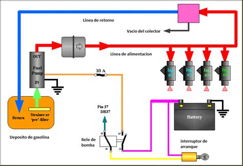 megachorro inyectores  sistema de combustible