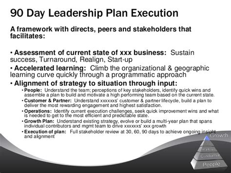 day plan   managers examples  examples